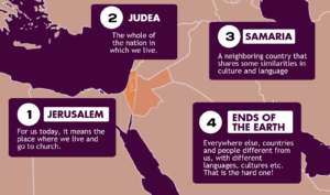 Jerusalem, Judea, Samaria, Ends of the earth: These are the places that Jesus said to preach the gospel to