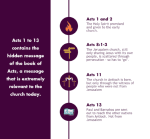Acts talks about the Holy Spirit and the Great Commission: To Preach the Gospel to all nations