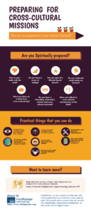an infographic on how you can prepare for cross cultural mission: includes spiritual tips and practical tips